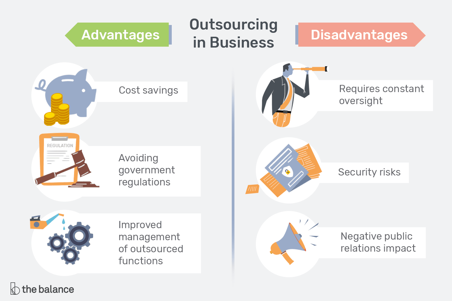 what-is-outsourcing-2533662-FINAL-5bad44ae46e0fb00261e05c6
